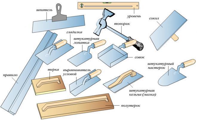 Инструменты необходимые для штукатурки