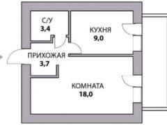 Интересные варианты планировки однокомнатной квартиры