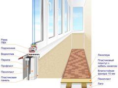 Отделка балкона и лоджии — оптимальные варианты на любой бюджет