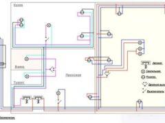 Электрика своими руками: основные этапы работы
