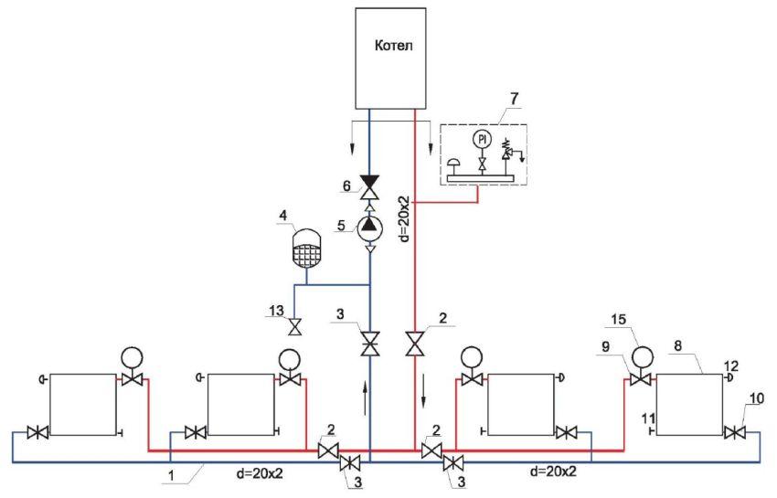 Схема отопления: 1 - полипропиленовые трубы; 2 - кран шаровой; 3 - кран прямоточный радиаторный; 4 - расширительный бак; 5 - циркуляционный насос; 6 - обратный клапан; 7 - группа безопасности; 8 - радиатор; 9 - термостатический клапан; 10 - радиаторный кран; 11 - заглушка; 12 - кран Маевского; 13 - кран шаровой; 14 - заглушка; 15 - термостатическая головка