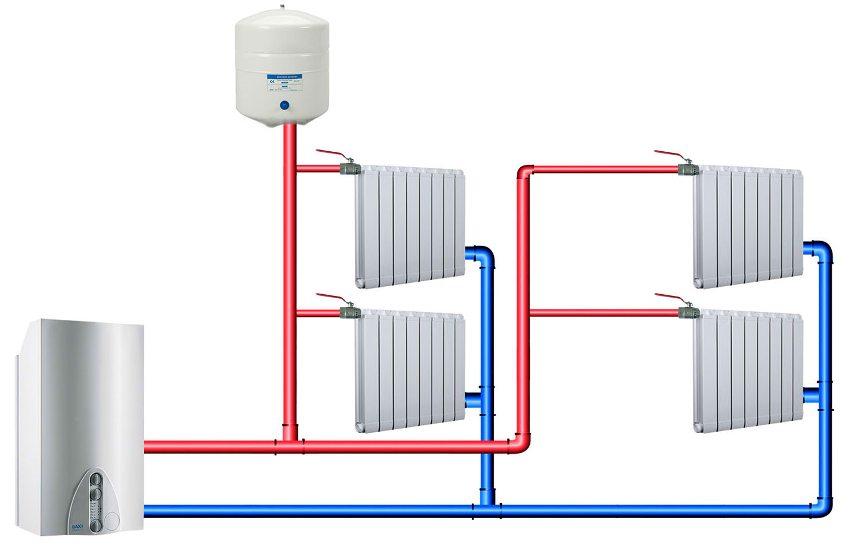 Полипропиленовые трубы в системе отопления частного дома