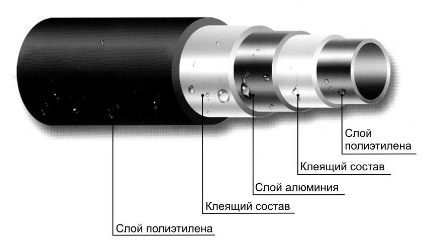 Конструкция металлопластиковых труб для теплого водяного пола