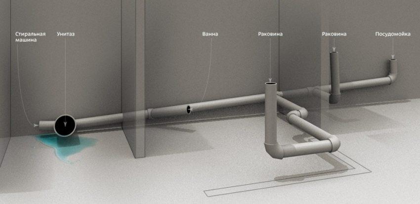 Правильный уклон труб при монтаже внутренней канализации