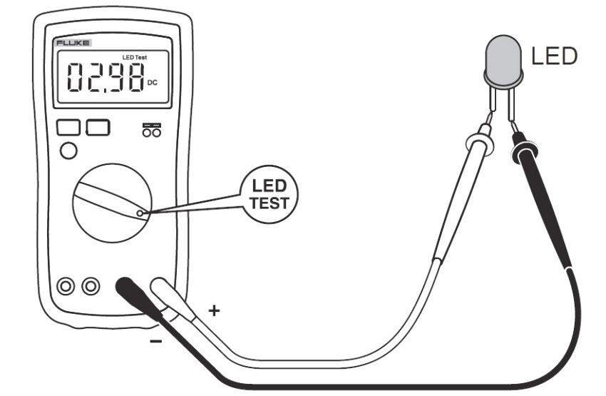 Схема проверки светодиода с помощью цифрового мультиметра