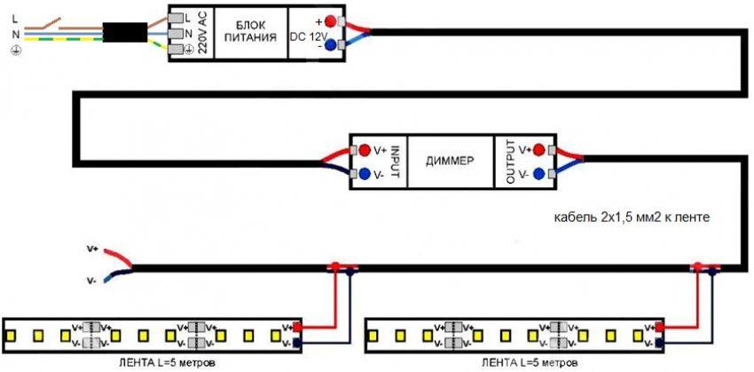 Правильное подключение светодиодной ленты 12 вольт к сети