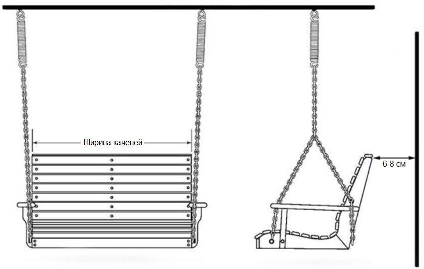 Чертеж двухместных качелей, подвешенных на металлические цепи