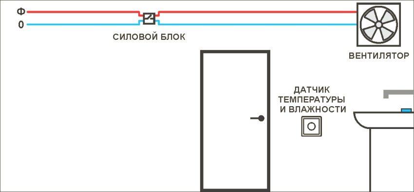 Схема управления вентилятором с использованием датчика температуры и влажности