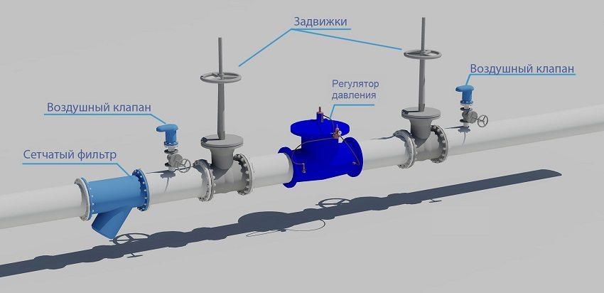 Схема подключения регулятора давления в промышленные сети водоснабжения