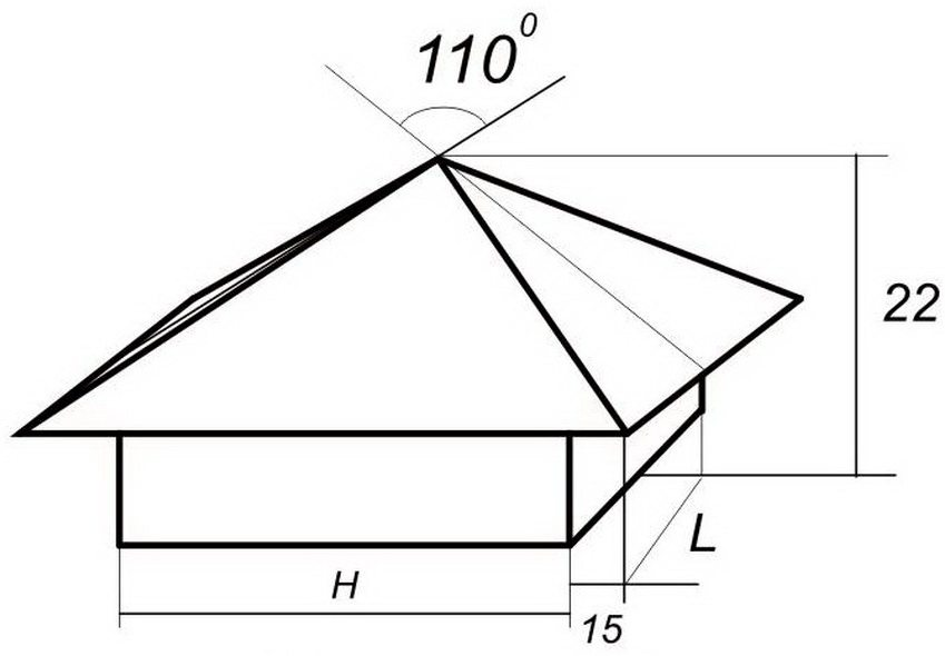 Размеры для изготовления колпака своими руками, в см. L и H - ширина и длина заборного столба