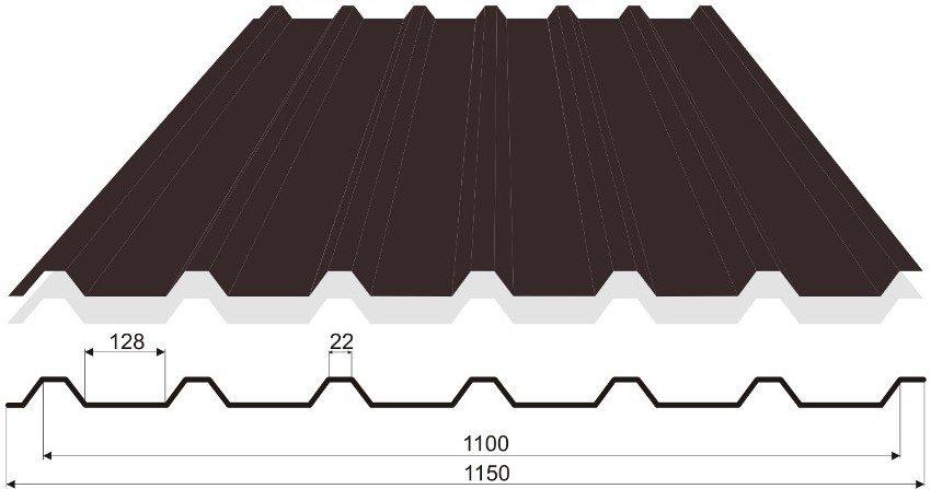 Размеры листа профнастила кровельного ПК-20