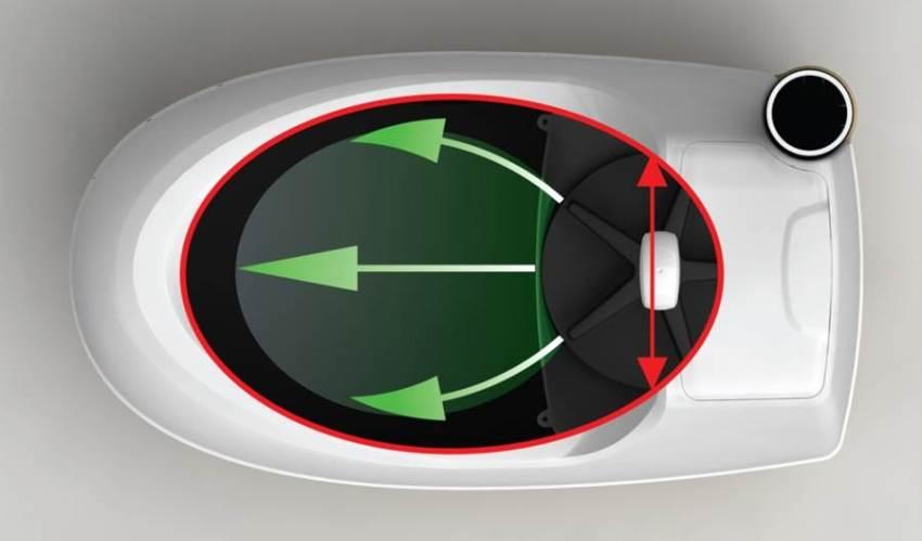 Биотуалет для дачи без запаха и откачки - торфяной, химический, электрический- как выбрать оптимальный, обзор популярных моделей, их плюсы и минусы