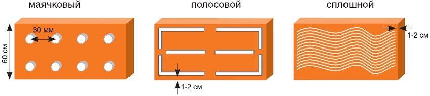Способы накладывания клея на листы пеноплекса