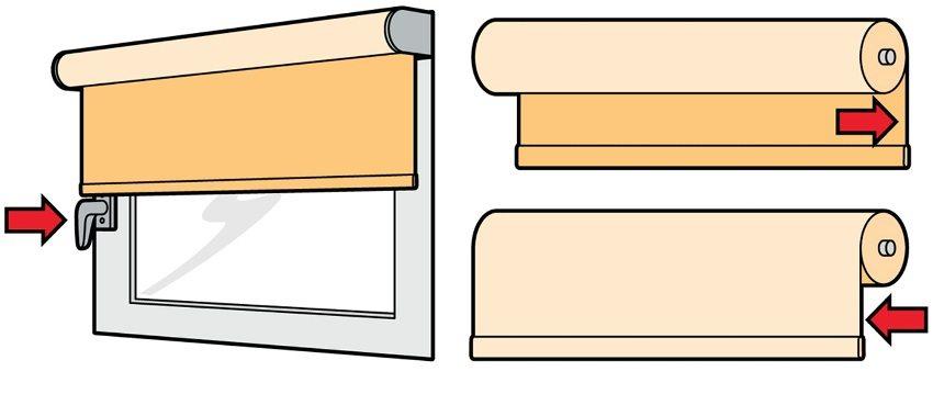 Шаг 2: проверка на отсутствие помех для установки. Выбор направления движения шторы - по или против часовой стрелки