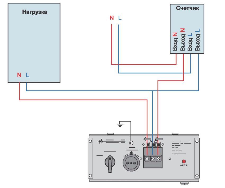 Схема подключения однофазного стабилизатора (220В) к электросети