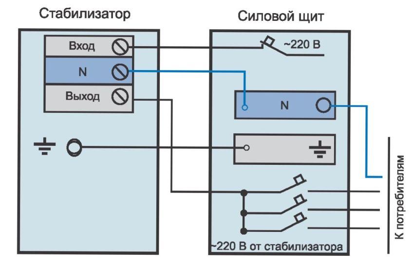 Схема подключения однофазного стабилизатора напряжения к электрической сети