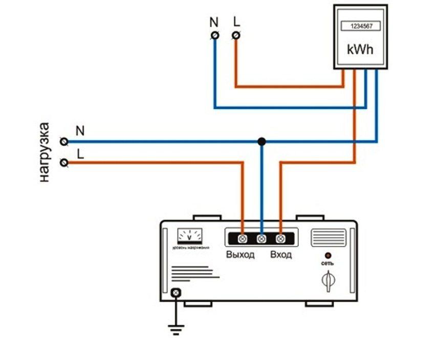 Схема подключения однофазного стабилизатора напряжения к электросети