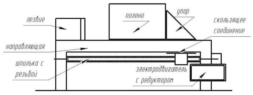 Чертеж дровокола с электродвигателем и редуктором