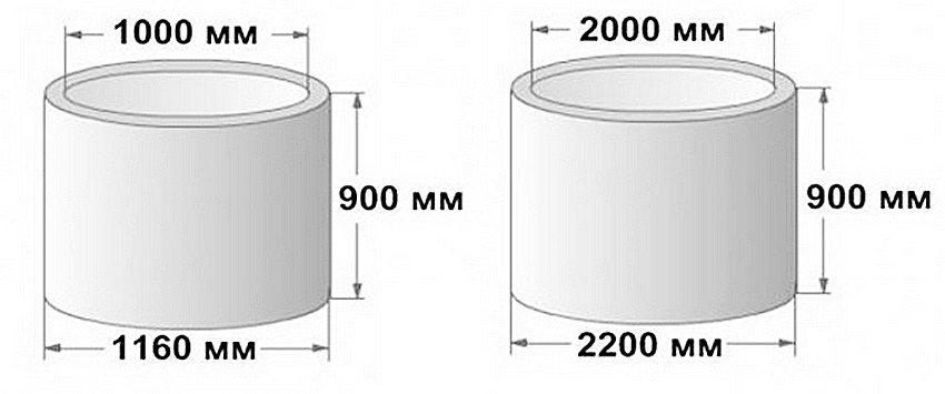 Размеры железобетонных колец для септика
