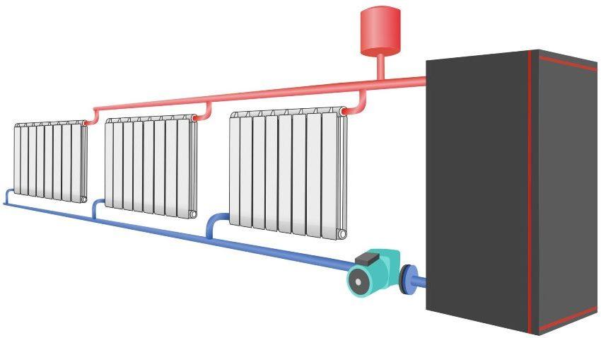 Схема расположения водяного насоса в системе отопления