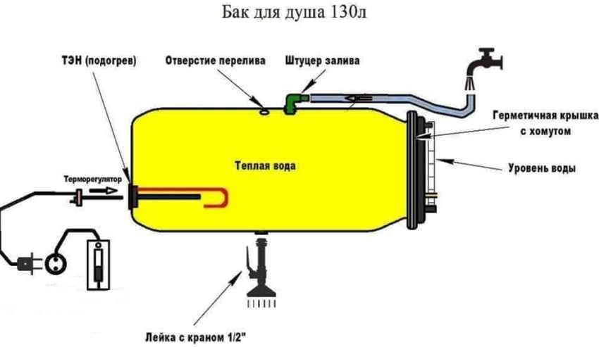 Схема самодельной пластиковой бочки с электроподогревом воды
