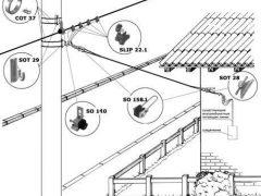 Монтаж СИП по фасаду здания — фасадный крепеж, правила, ошибки