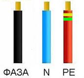 нестандарт в цветовой маркировке кабеля что делать