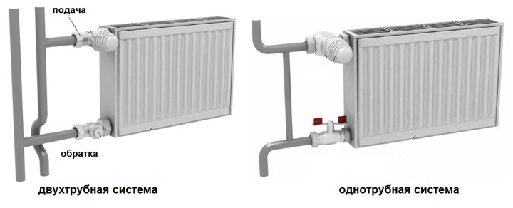 две схемы отопления в квартире