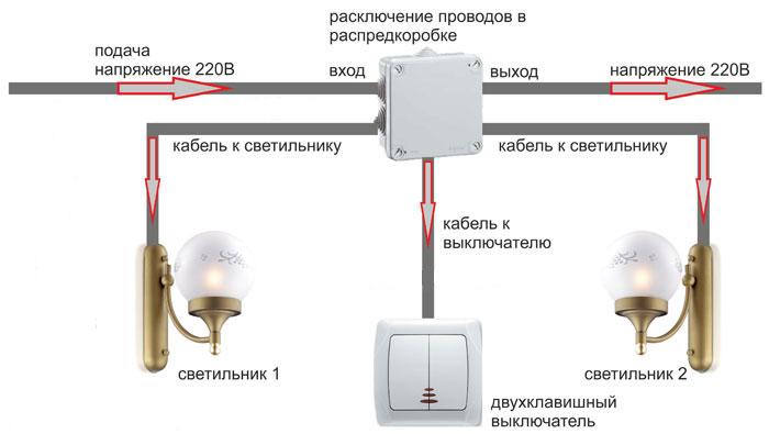 схема монтажа двухклавишного выключателя света на две люстры