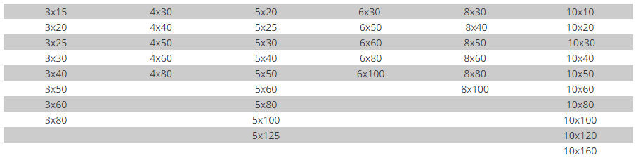 размеры медных шин для ГЗШ