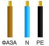 нестандартный вариант расцветки жил кабеля