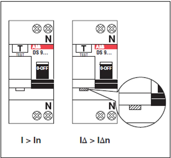 диффавтомат ABB с индикацией причины срабатывания