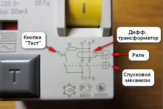 схема на корпусе электромеханического УЗО