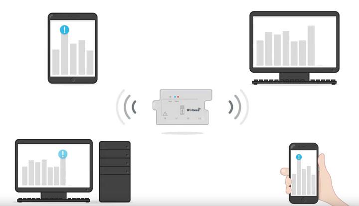 передача данных с анализатора качества и количества электричества на смартфон