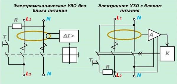 схемы УЗО электронное и электромеханическое