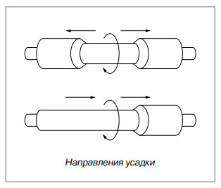 правильный порядок термоусадки гильз