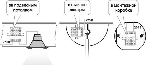 где можно разместить радиомодуль приемник для беспроводного выключателя