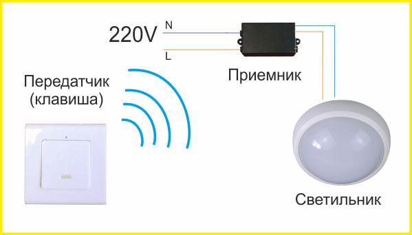 беспроводной выключатель управление освещением