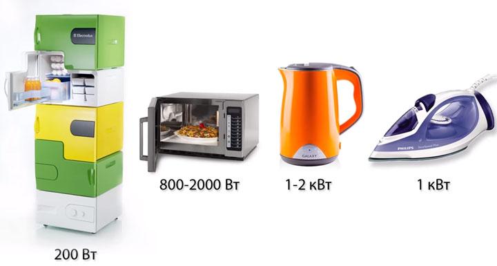 расход электроэнергии у кухонной техники