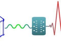 Обрыв нуля, в розетке 380в — наглядно, доступно, без формул. Защита от перенапряжения в сети 220в.