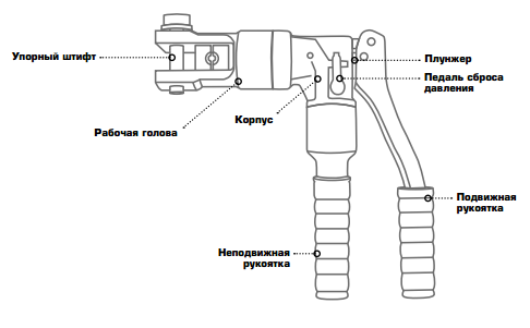 обозначение составных частей пресса КВТ ПГРс-70ам