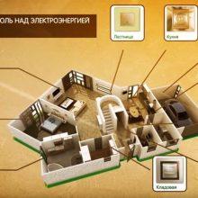 Розетки и выключатели schneider electric unica – 5 недостатков, преимущества, каталог, характеристики