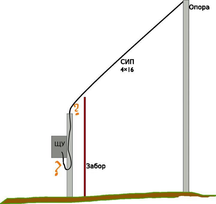 подключение СИП на участке через трубостойку