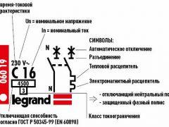 15 маркировок на автоматических выключателях — что означают, расшифровка надписей abb, schneider electric, legrand, iek.