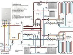 4 схемы подключения водяного теплого пола — какая лучше таблица сравнения. Система отопления с радиаторами и без, терморегулирующие комплекты и трехходовой клапан.