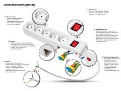 5 правил как выбрать хороший удлинитель – сечение провода и мощность приборов, сетевой фильтр как защищает