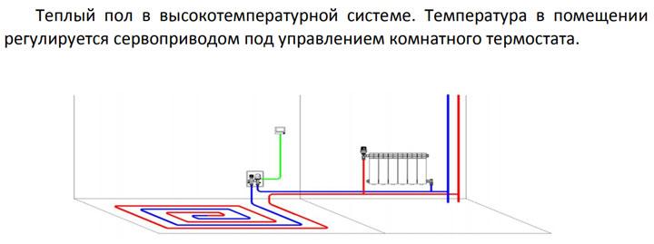 схема теплых полов с термомонтажными комплектами