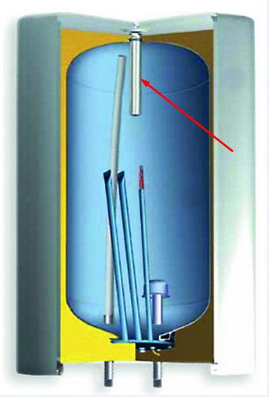 магниевый анод в верхней части бойлера