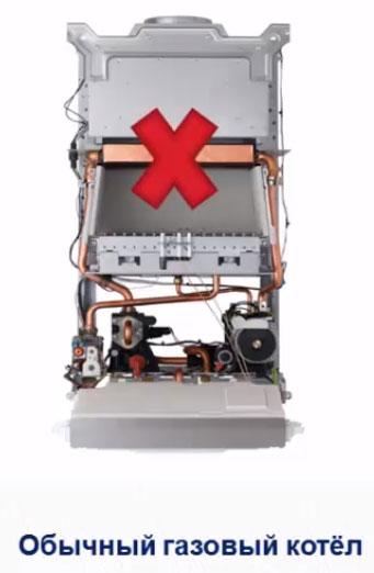 от чего выходит из строя теплообменник у обычного газового котла