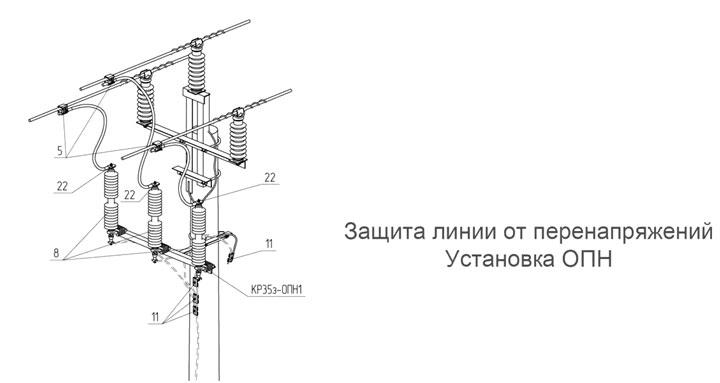 защита от перенапряжения на ВЛЗ ОПН-35кв